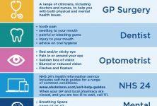 NHS Range of Services