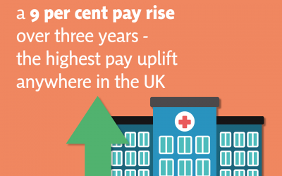 9% pay rise for NHS workers