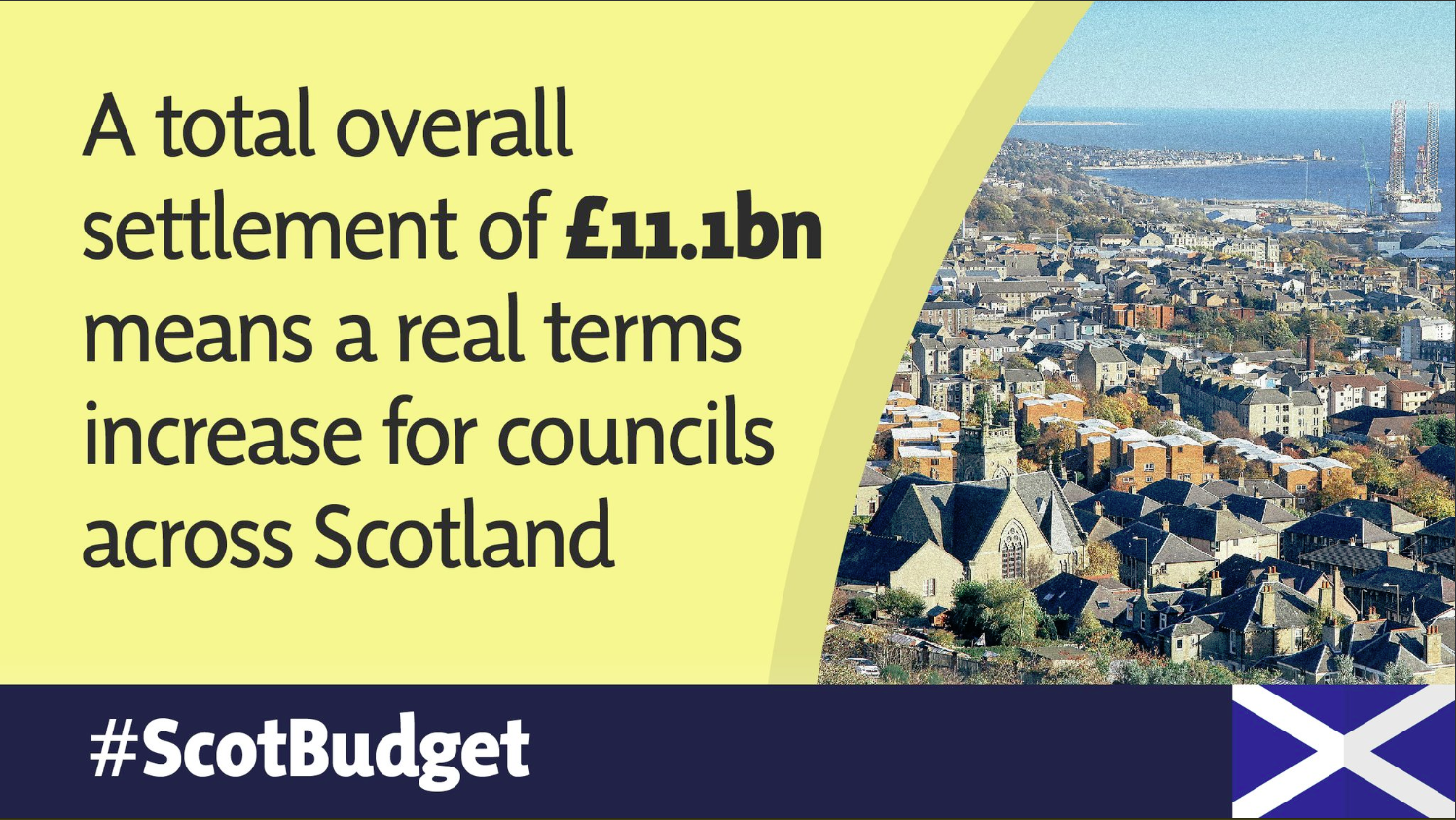 budget graphics - council budget