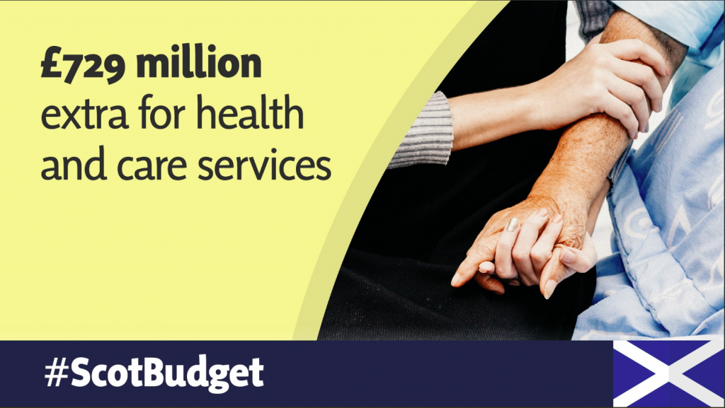 budget graphics - health spending
