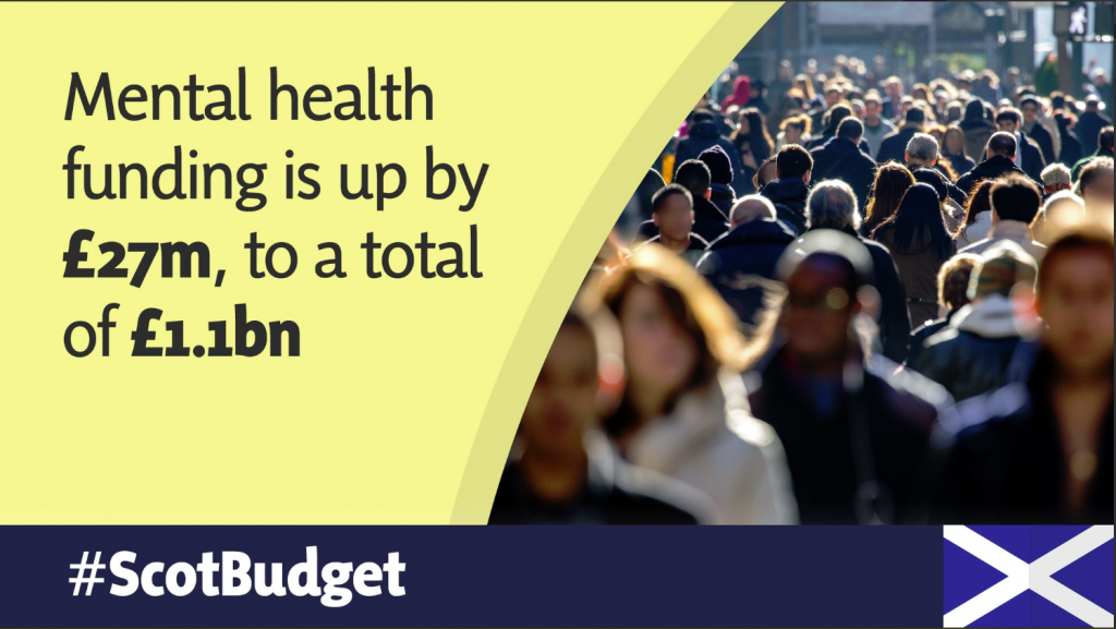 budget graphics - mental health funding
