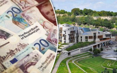 Budget Gets Holyrood Backing With Boost For Local Services
