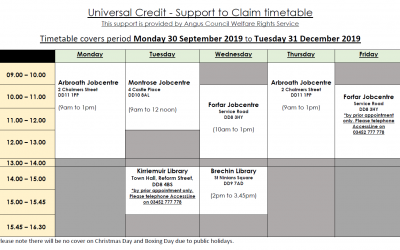 Universal Credit 'Support to Claim' Timetable