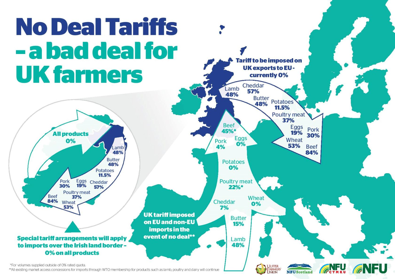 0319 - No Deal Tariff Infographic-page-001