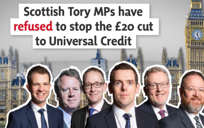 No Scottish Tories Oppose Universal Credit Cut
