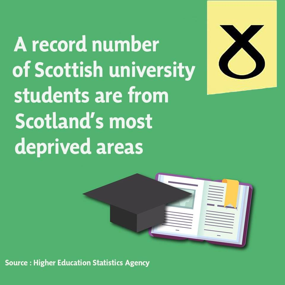 Positive Progress on Equal Access to Higher Education.
