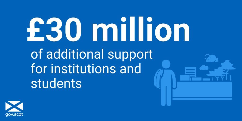 Support for Students in Hardship